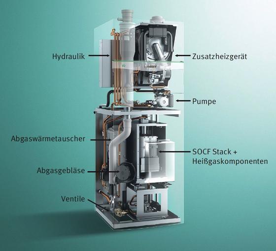 Aufbau des aktuellen XellPower BZ-Heizgeräts